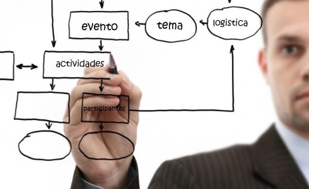 ¿Cómo aplicar la tecnología Big Data España a la organización de eventos?